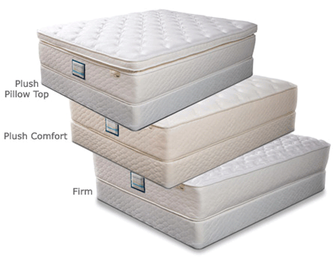 Symbol Hawthorne Plush, Firm, and Pillow Top Mattress